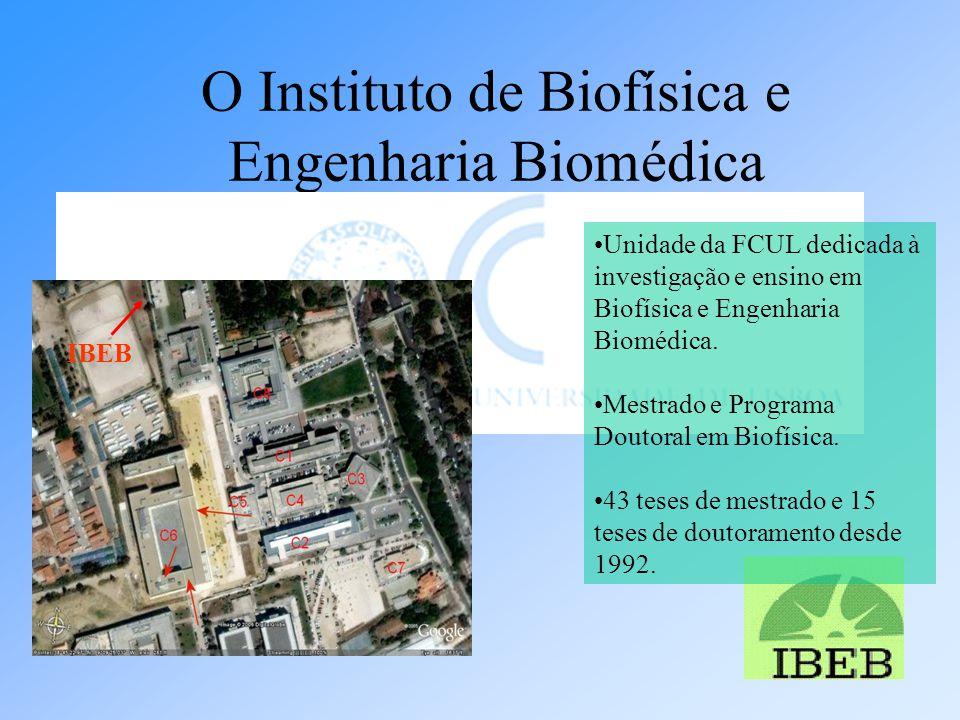 O Instituto de Biofísica e Engenharia Biomédica
