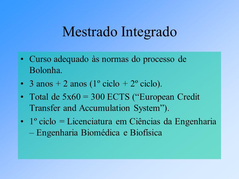 Mestrado Integrado Curso adequado às normas do processo de Bolonha.