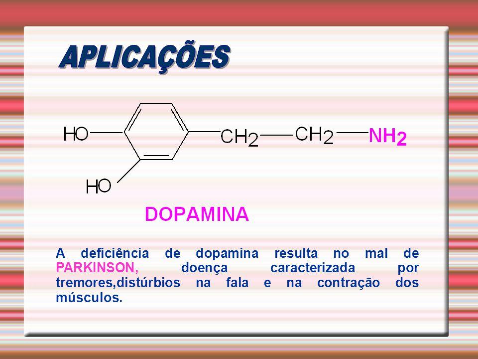 APLICAÇÕES A deficiência de dopamina resulta no mal de PARKINSON, doença caracterizada por tremores,distúrbios na fala e na contração dos músculos.