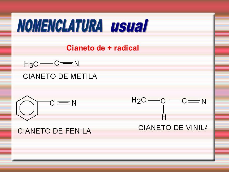 NOMENCLATURA usual Cianeto de + radical