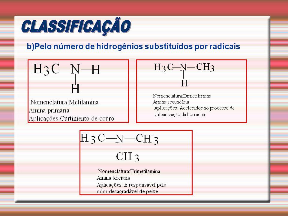 CLASSIFICAÇÃO b)Pelo número de hidrogênios substituídos por radicais