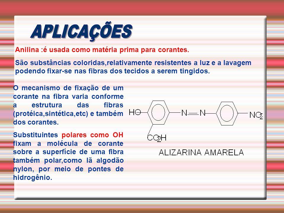 APLICAÇÕES Anilina :é usada como matéria prima para corantes.