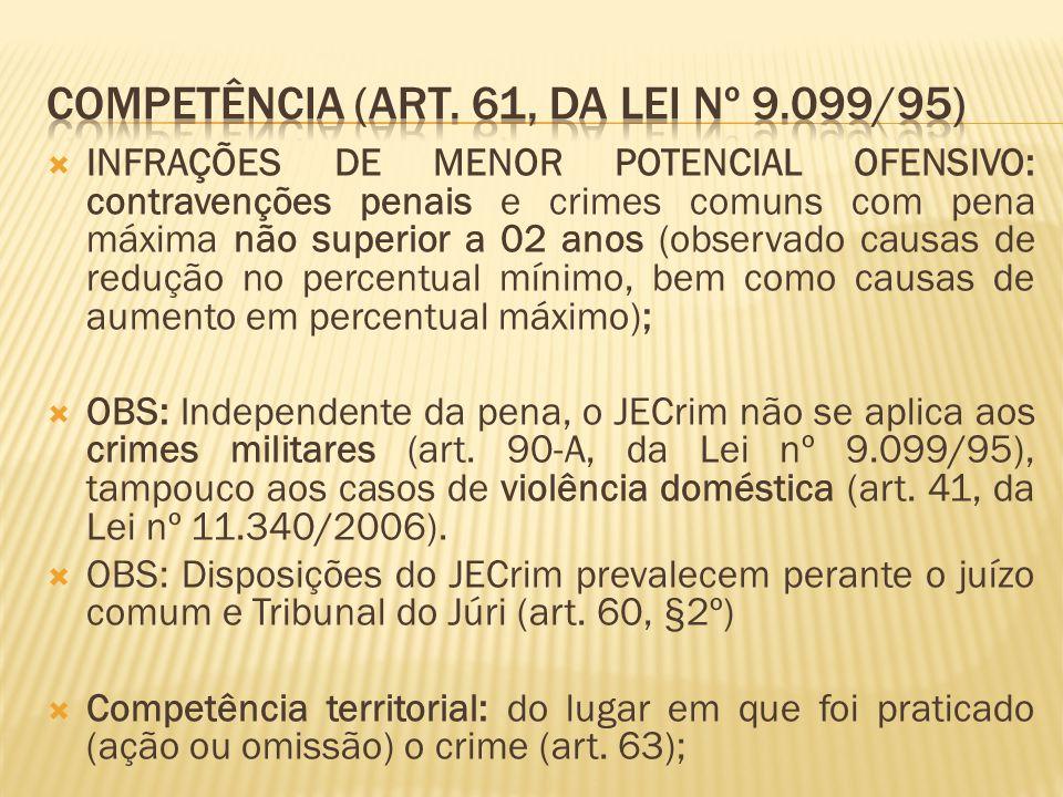 COMPETÊNCIA (art. 61, Da lei nº 9.099/95)