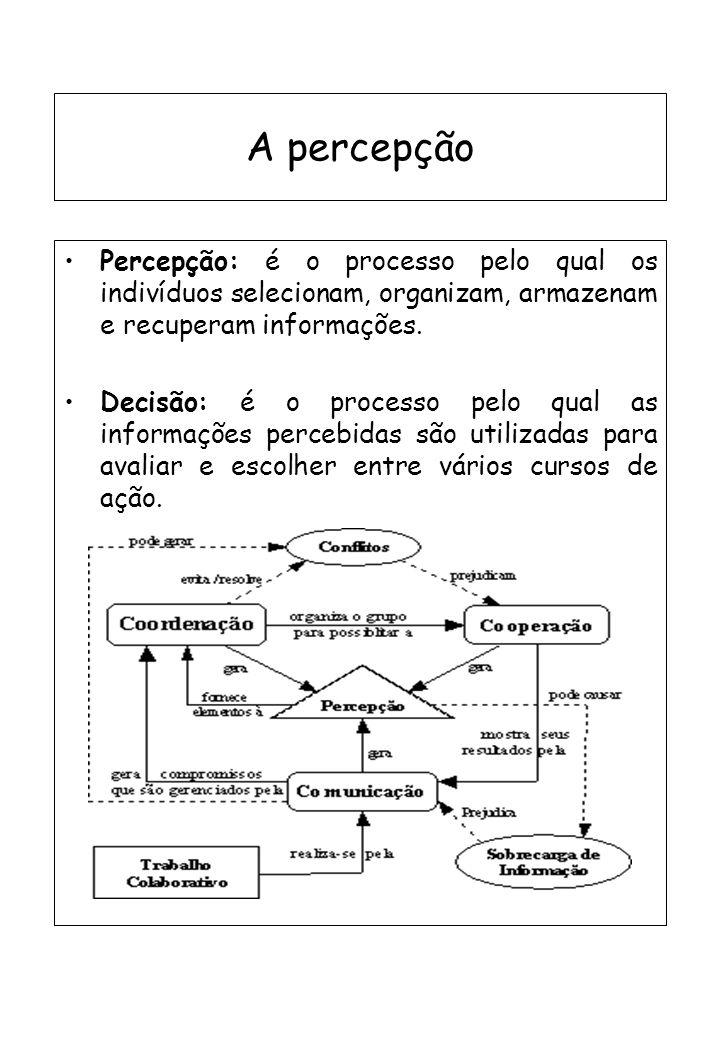 A percepção Percepção: é o processo pelo qual os indivíduos selecionam, organizam, armazenam e recuperam informações.