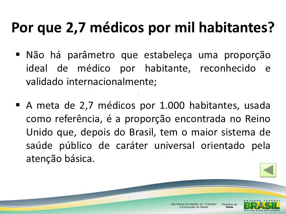 Por que 2,7 médicos por mil habitantes