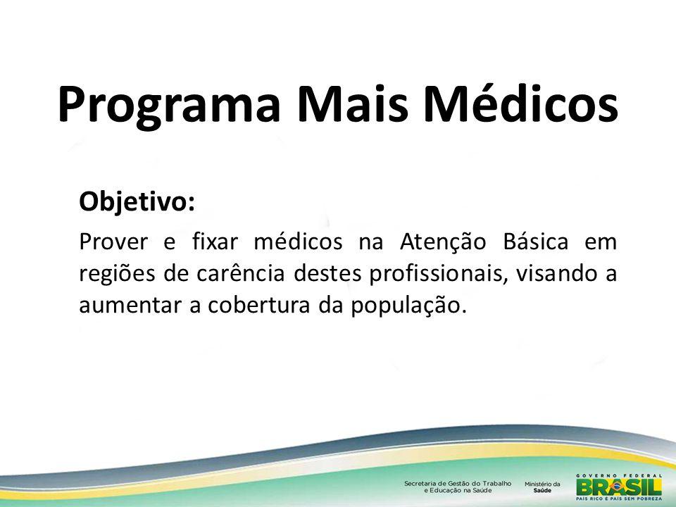 Programa Mais Médicos Objetivo: