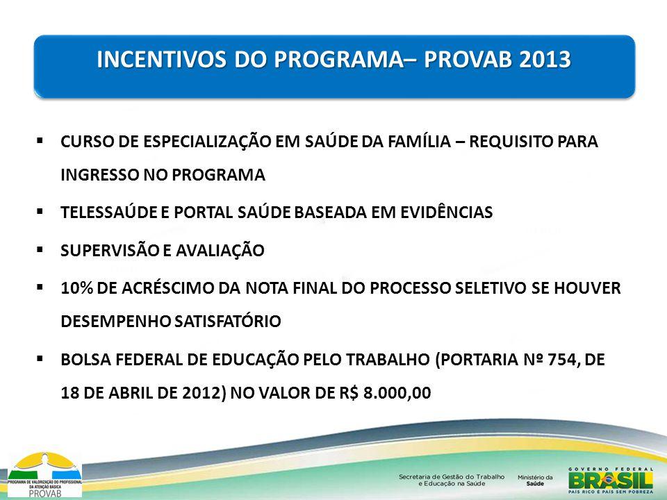 INCENTIVOS DO PROGRAMA– PROVAB 2013
