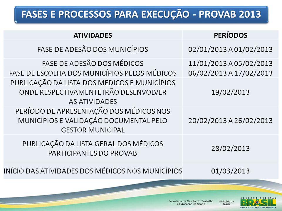 FASES E PROCESSOS PARA EXECUÇÃO - PROVAB 2013