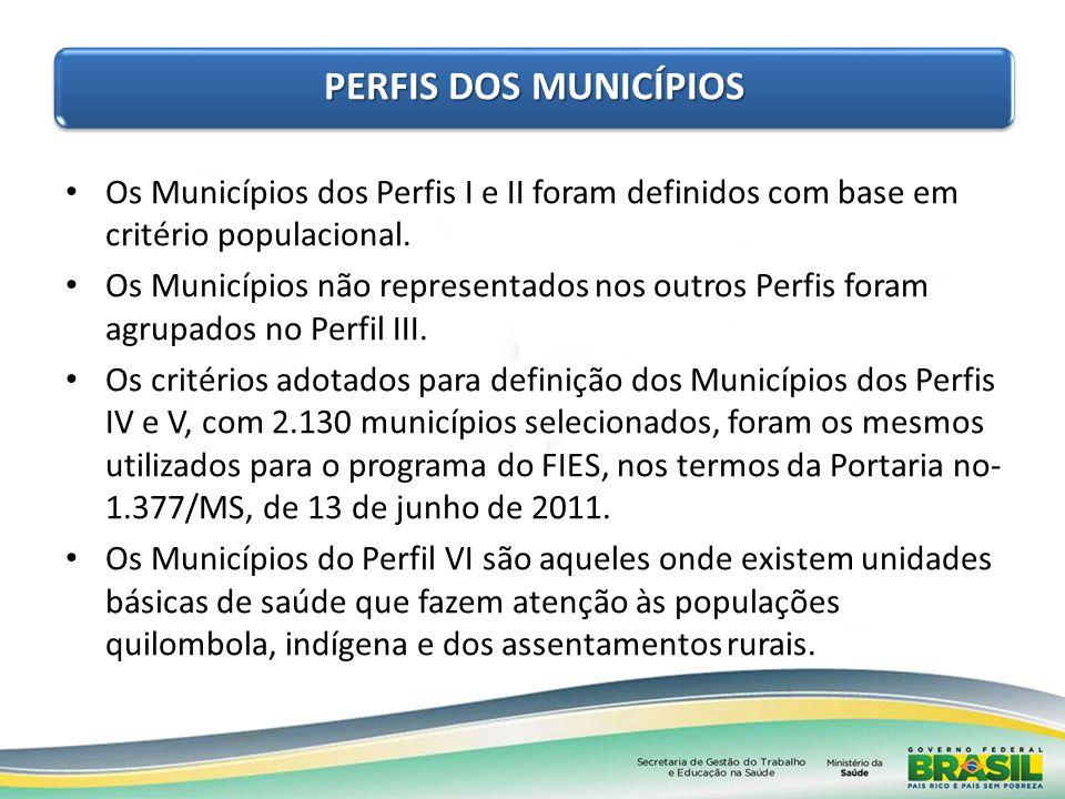 PERFIS DOS MUNICÍPIOS Os Municípios dos Perfis I e II foram definidos com base em critério populacional.