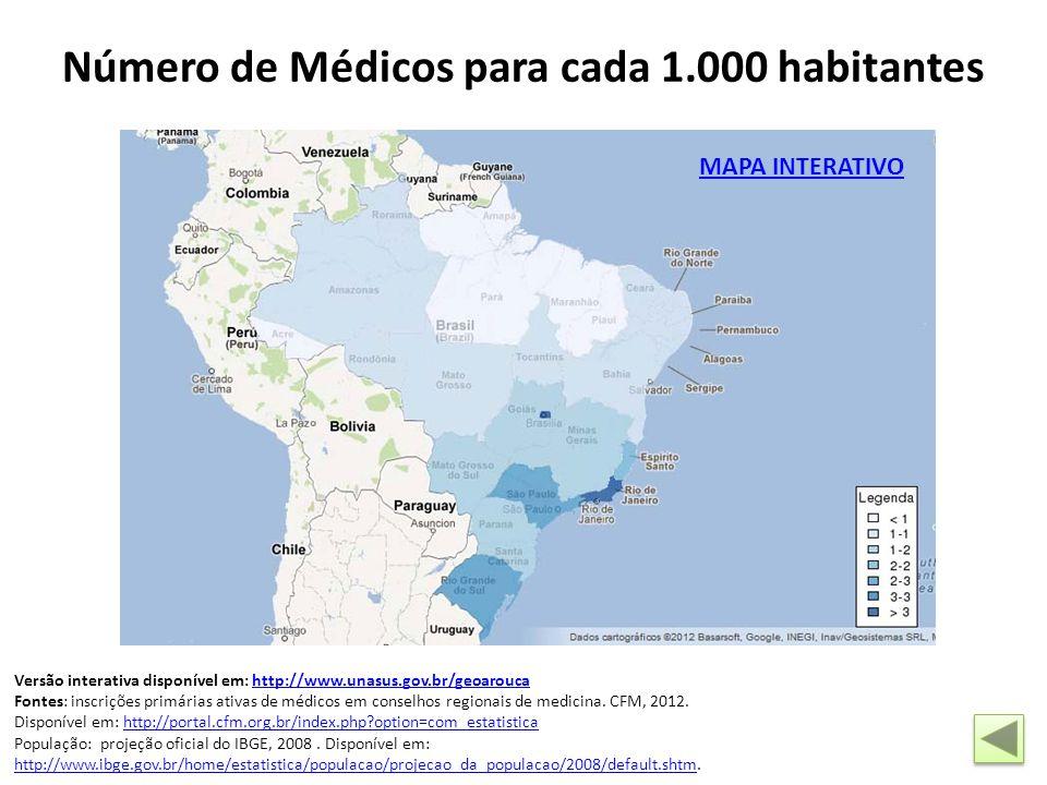 Número de Médicos para cada 1.000 habitantes