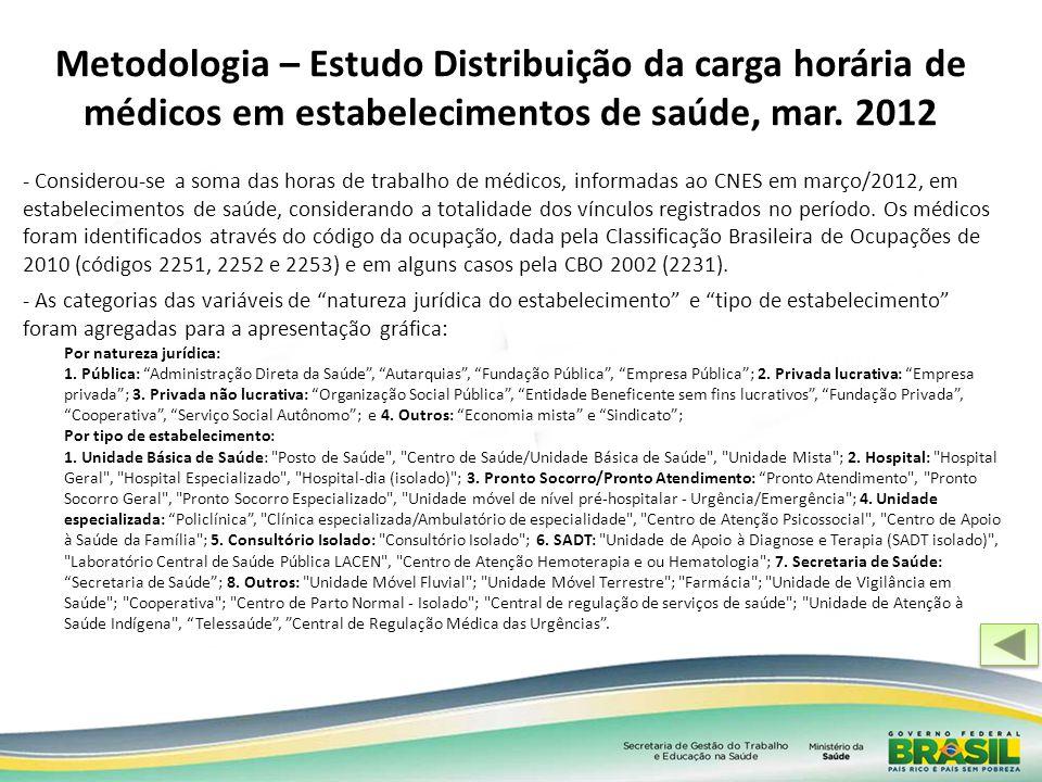 Metodologia – Estudo Distribuição da carga horária de médicos em estabelecimentos de saúde, mar. 2012
