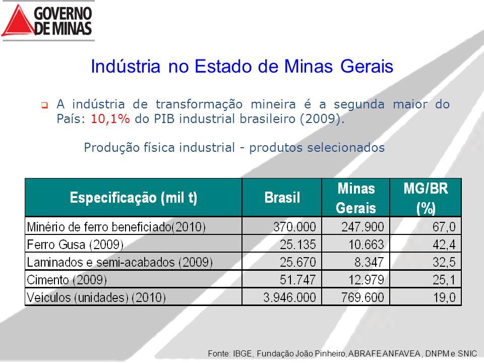 Indústria no Estado de Minas Gerais