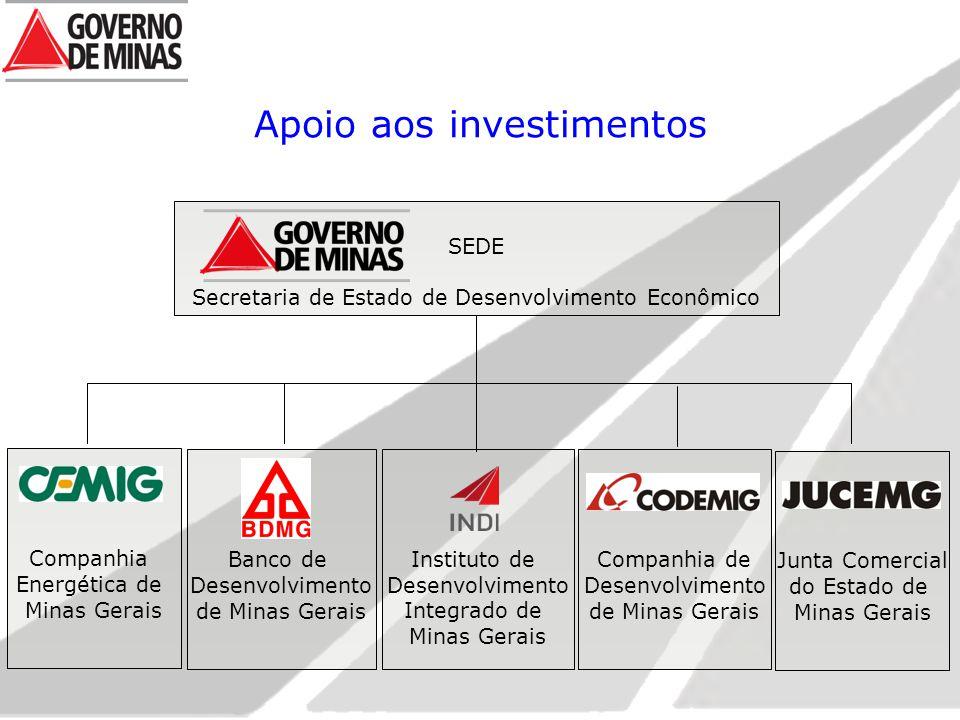 Apoio aos investimentos