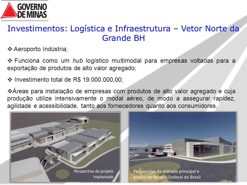Investimentos: Logística e Infraestrutura – Vetor Norte da Grande BH