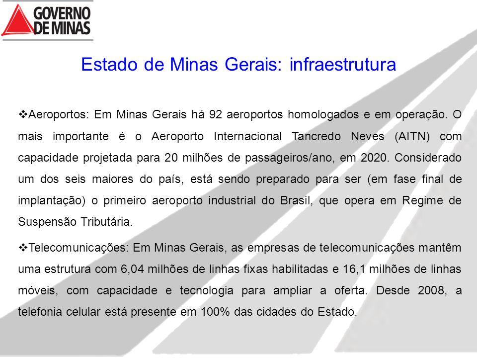 Estado de Minas Gerais: infraestrutura