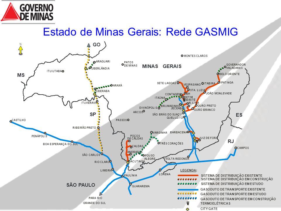 Estado de Minas Gerais: Rede GASMIG