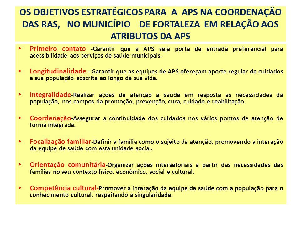 OS OBJETIVOS ESTRATÉGICOS PARA A APS NA COORDENAÇÃO DAS RAS, NO MUNICÍPIO DE FORTALEZA EM RELAÇÃO AOS ATRIBUTOS DA APS .