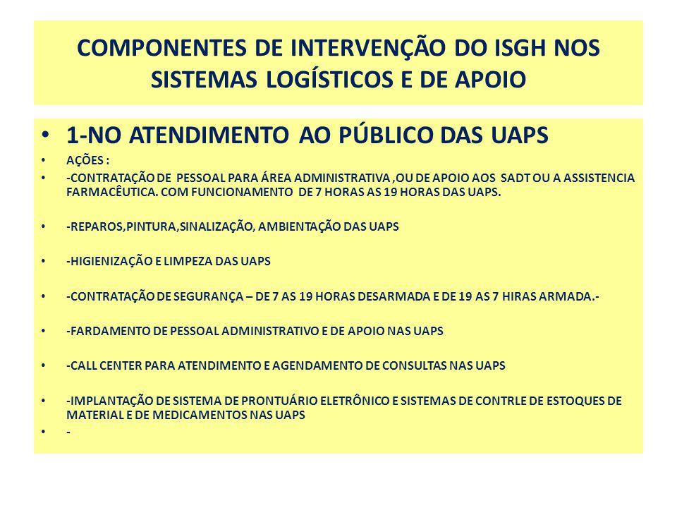 COMPONENTES DE INTERVENÇÃO DO ISGH NOS SISTEMAS LOGÍSTICOS E DE APOIO