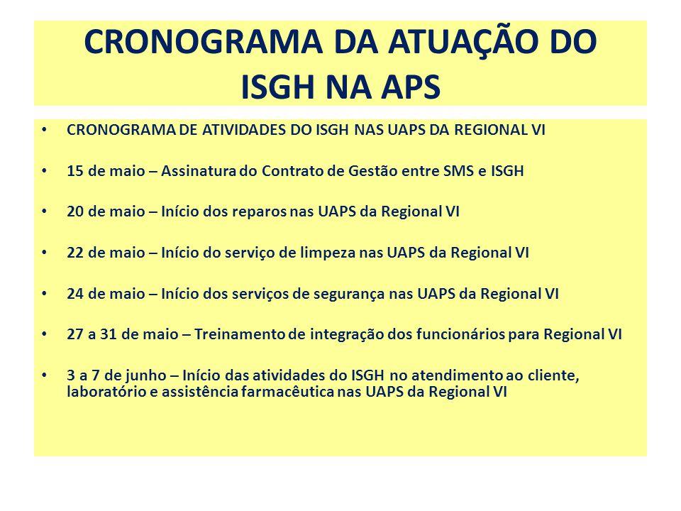 CRONOGRAMA DA ATUAÇÃO DO ISGH NA APS