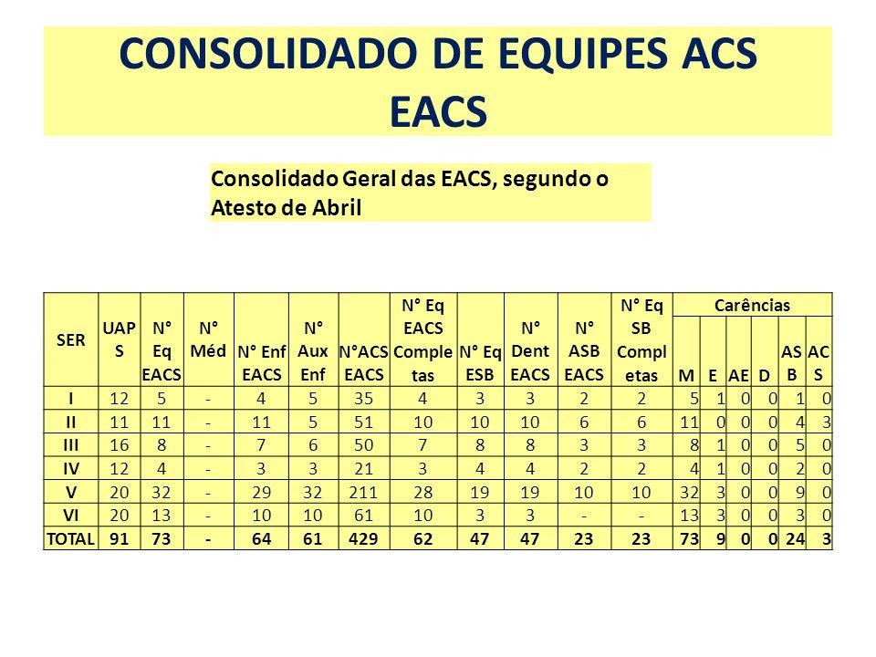 CONSOLIDADO DE EQUIPES ACS EACS