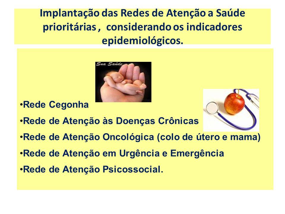 Implantação das Redes de Atenção a Saúde prioritárias , considerando os indicadores epidemiológicos.