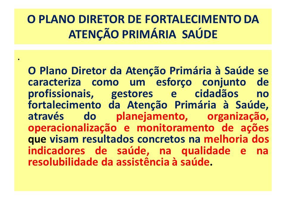 O PLANO DIRETOR DE FORTALECIMENTO DA ATENÇÃO PRIMÁRIA SAÚDE