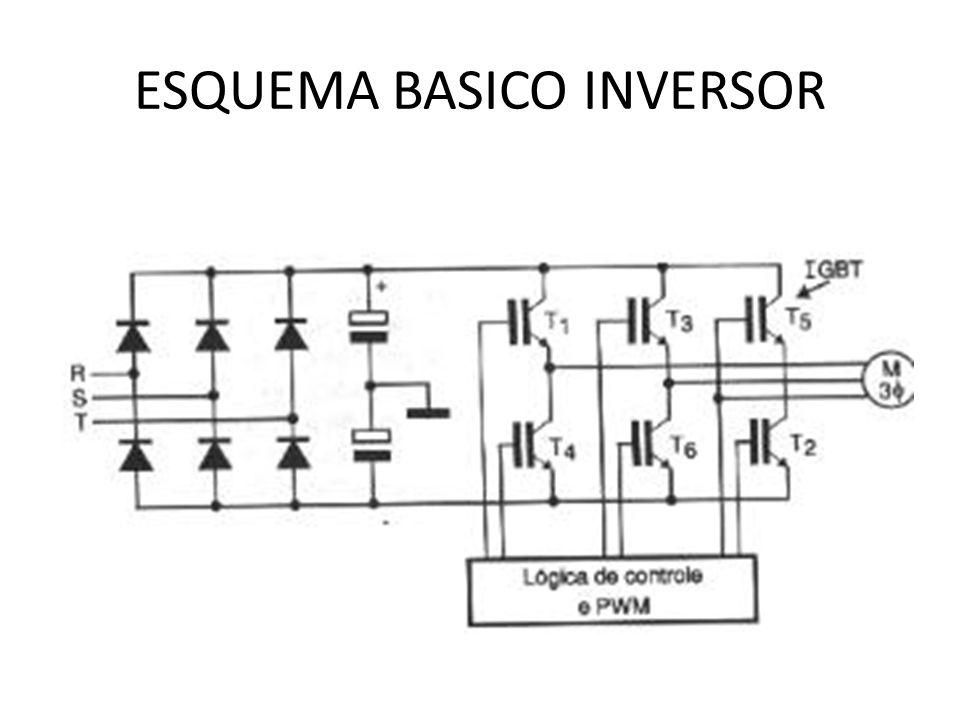 ESQUEMA BASICO INVERSOR