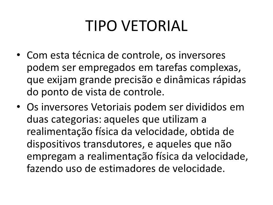 TIPO VETORIAL