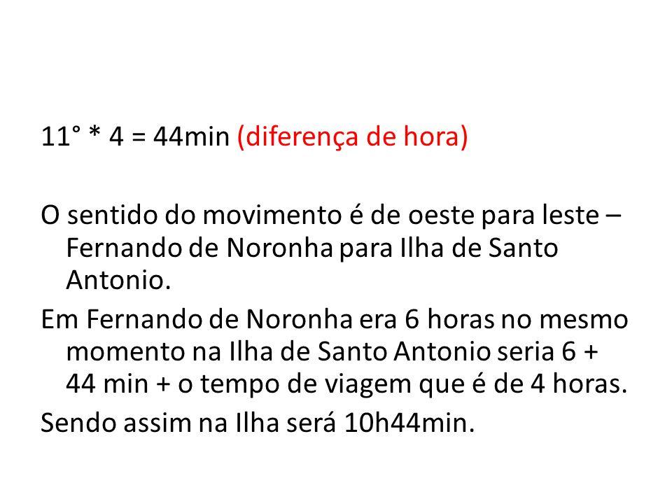 11° * 4 = 44min (diferença de hora) O sentido do movimento é de oeste para leste – Fernando de Noronha para Ilha de Santo Antonio.