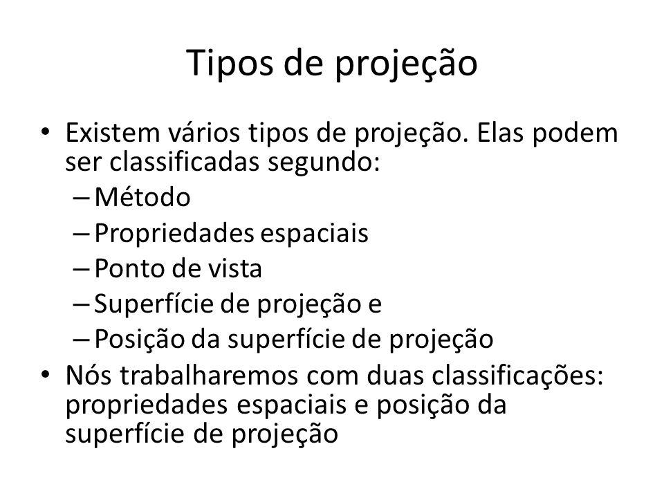 Tipos de projeção Existem vários tipos de projeção. Elas podem ser classificadas segundo: Método. Propriedades espaciais.