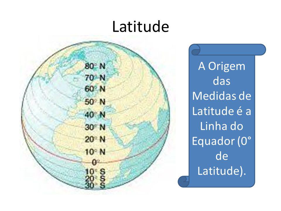 Latitude A Origem das Medidas de Latitude é a Linha do Equador (0° de Latitude).