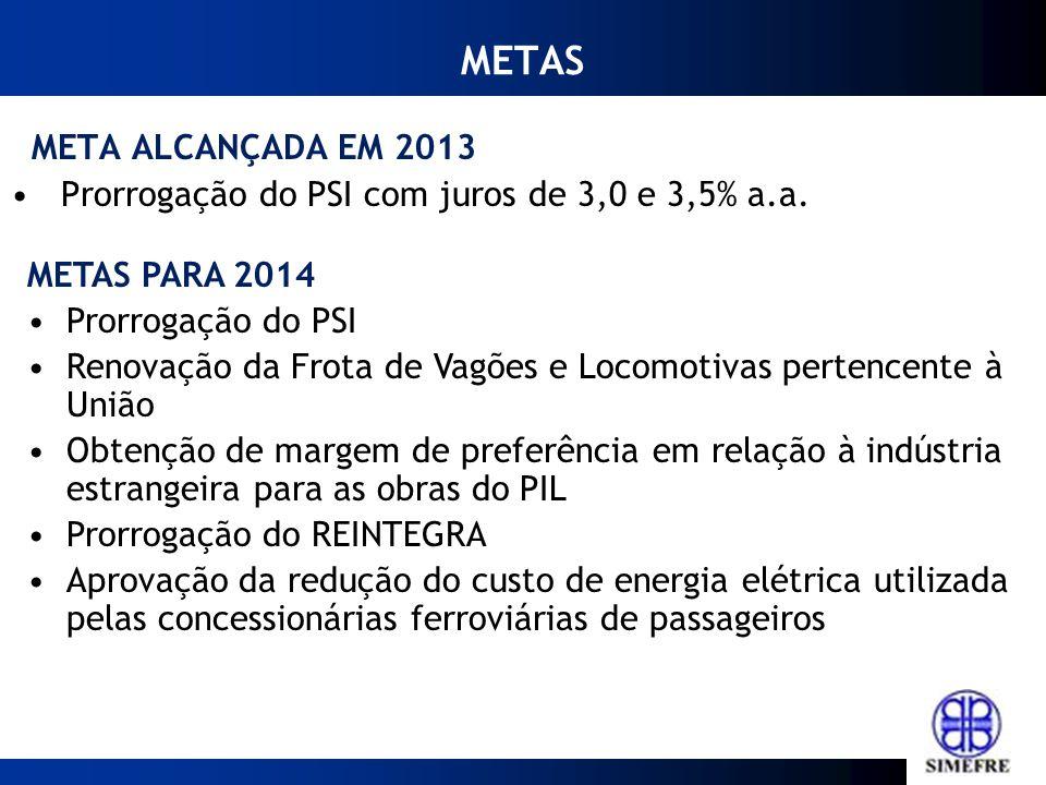 METAS META ALCANÇADA EM 2013