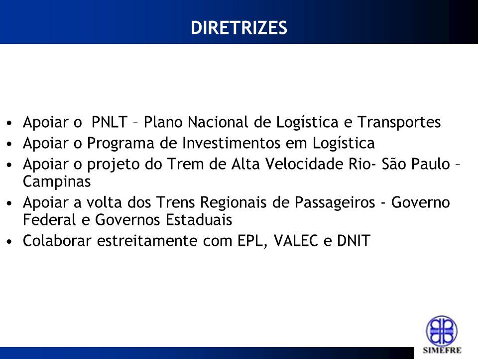 DIRETRIZES Apoiar o PNLT – Plano Nacional de Logística e Transportes