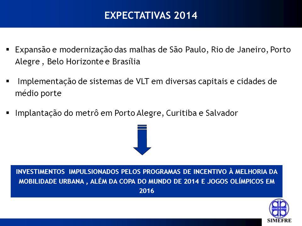EXPECTATIVAS 2014 Expansão e modernização das malhas de São Paulo, Rio de Janeiro, Porto Alegre , Belo Horizonte e Brasília.