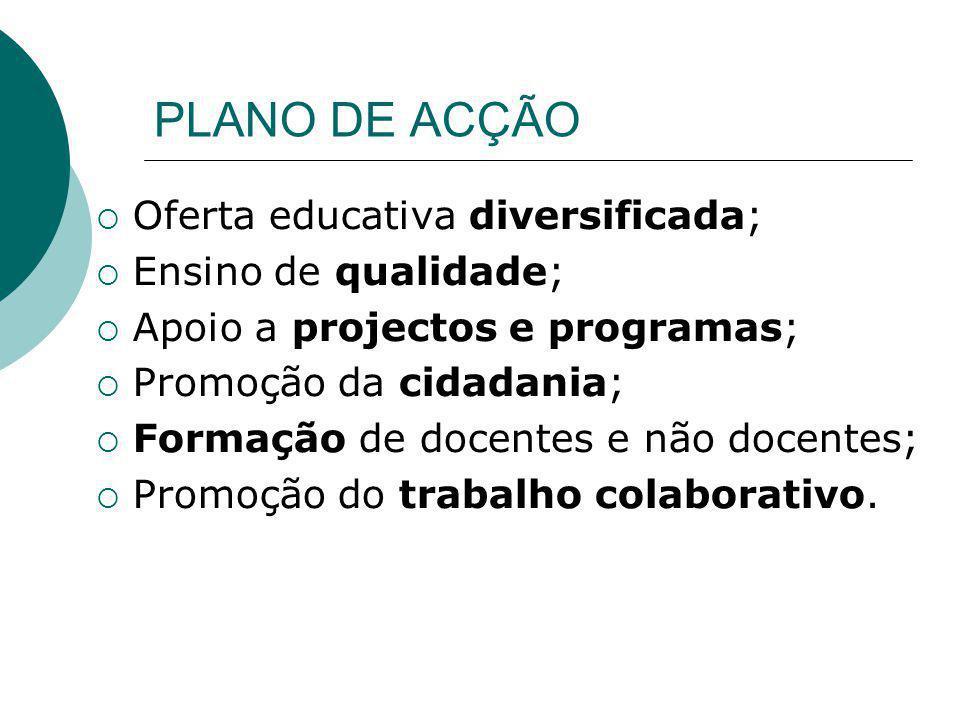 PLANO DE ACÇÃO Oferta educativa diversificada; Ensino de qualidade;