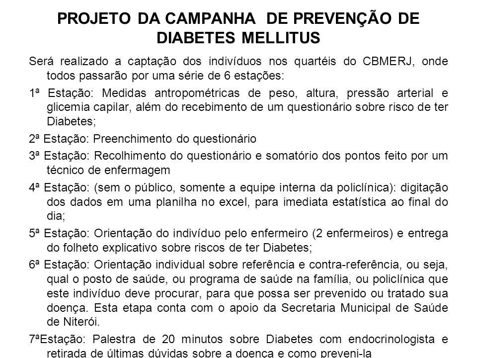 PROJETO DA CAMPANHA DE PREVENÇÃO DE DIABETES MELLITUS