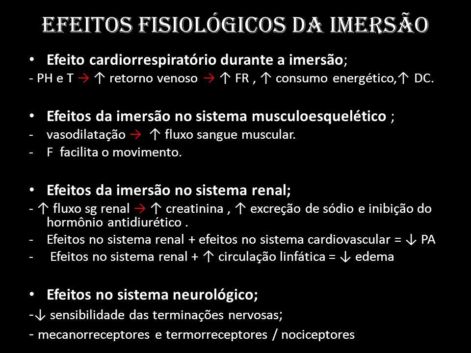 Efeitos fisiológicos da Imersão