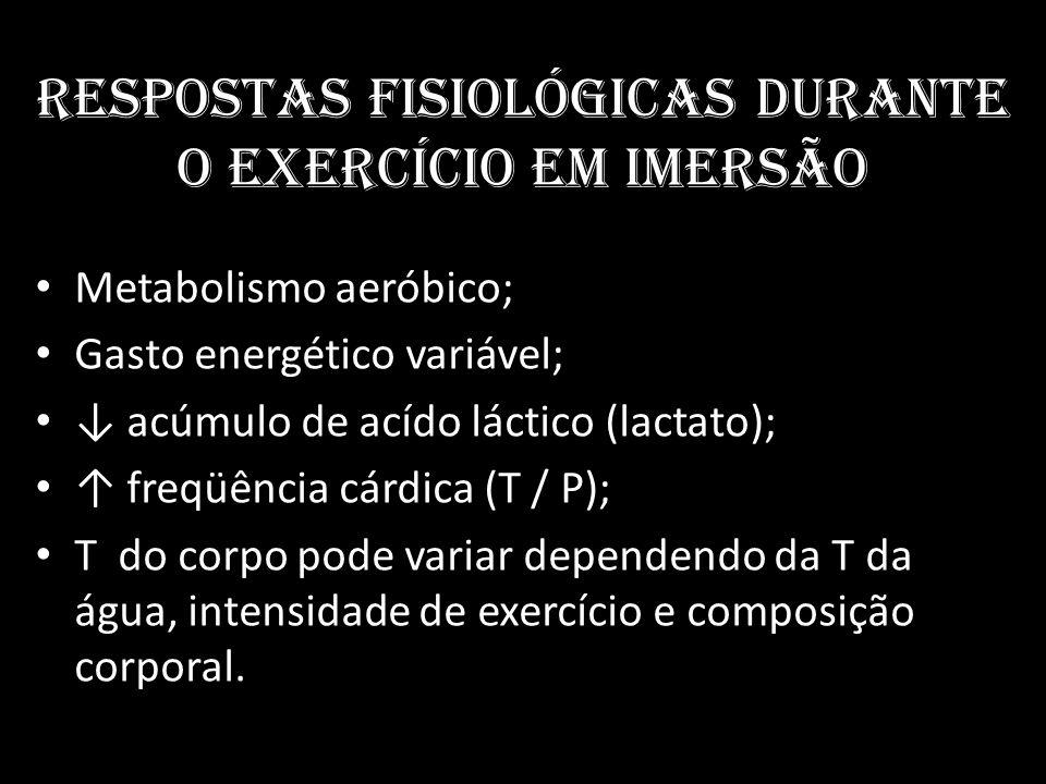 Respostas fisiológicas durante o exercício em imersão