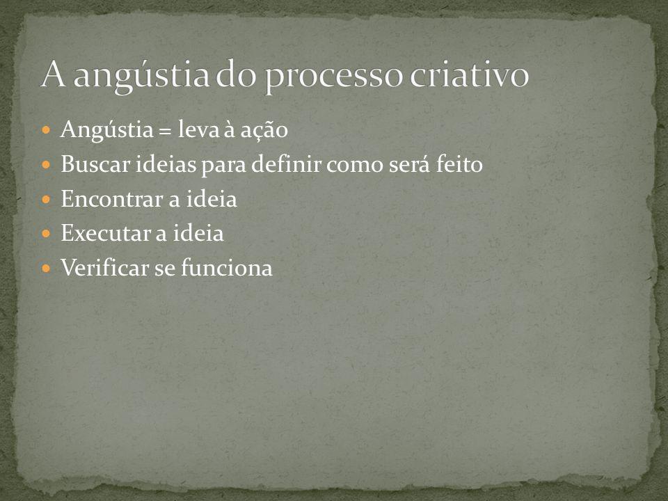 A angústia do processo criativo