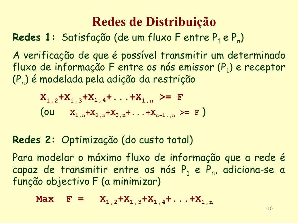 Redes de Distribuição Redes 1: Satisfação (de um fluxo F entre P1 e Pn)