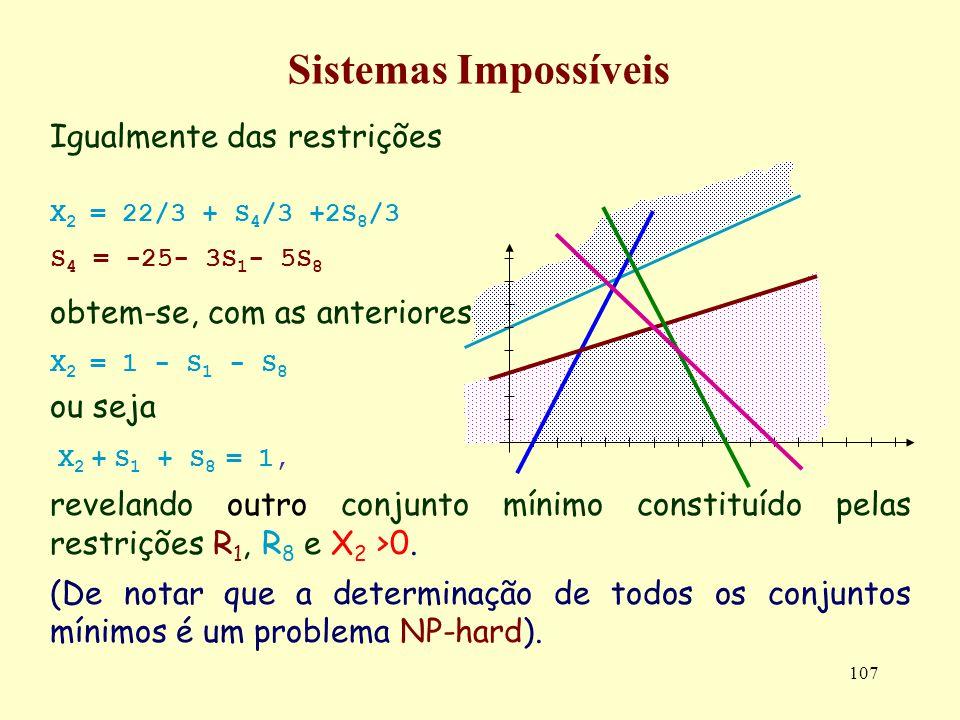 Sistemas Impossíveis Igualmente das restrições