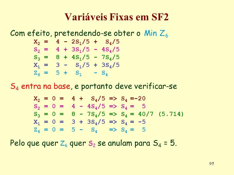 Variáveis Fixas em SF2 Com efeito, pretendendo-se obter o Min Z6