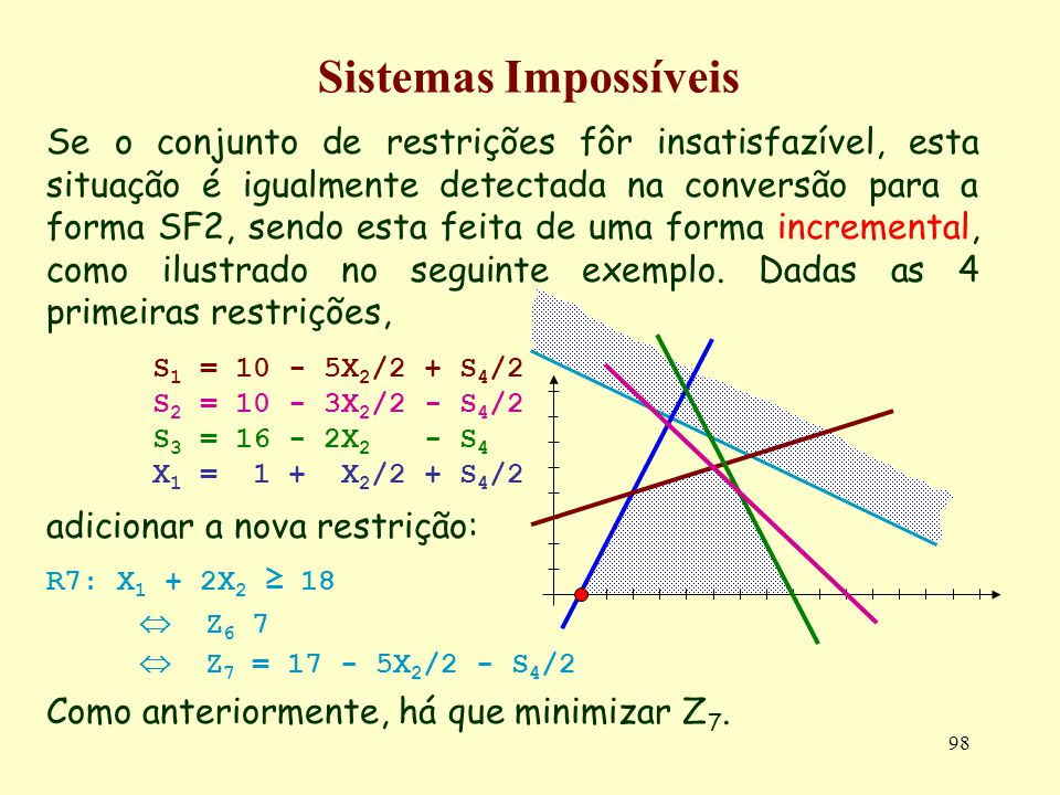 Sistemas Impossíveis