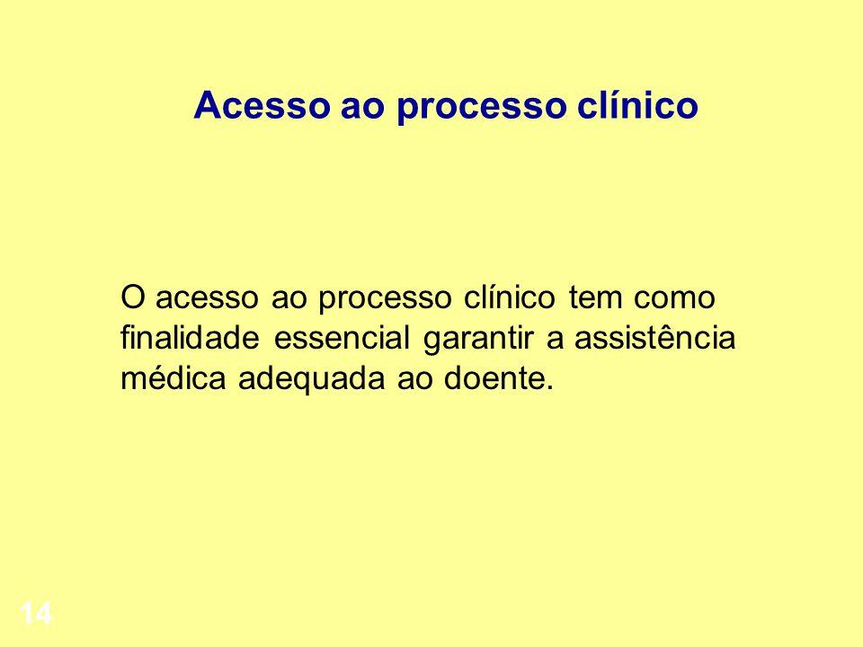Acesso ao processo clínico