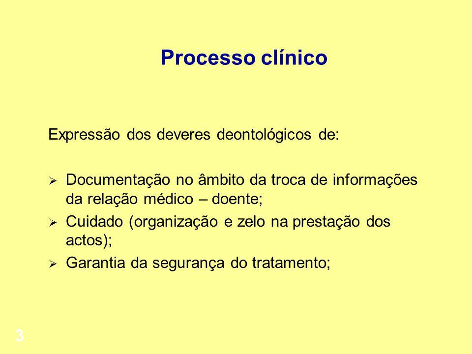 Processo clínico 3 Expressão dos deveres deontológicos de: