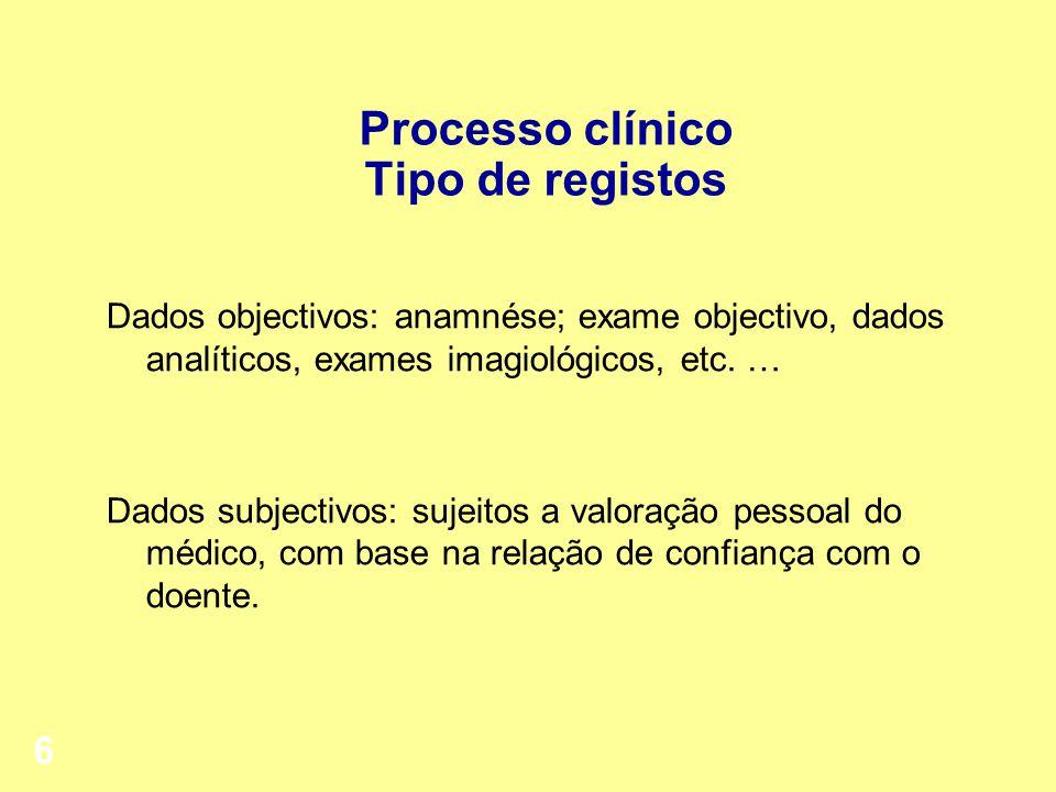Processo clínico Tipo de registos