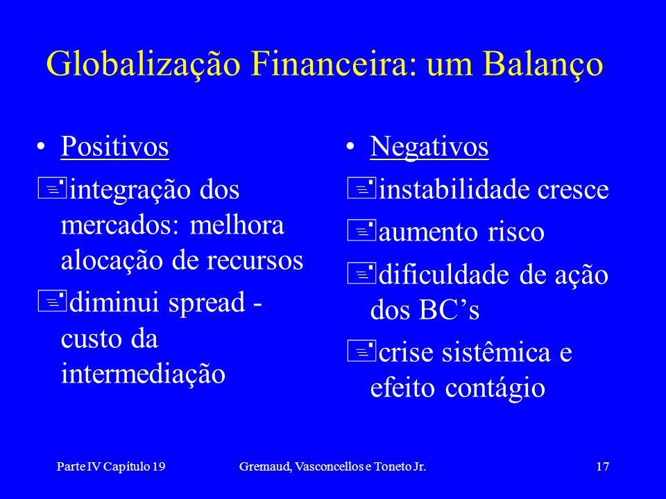 Globalização Financeira: um Balanço