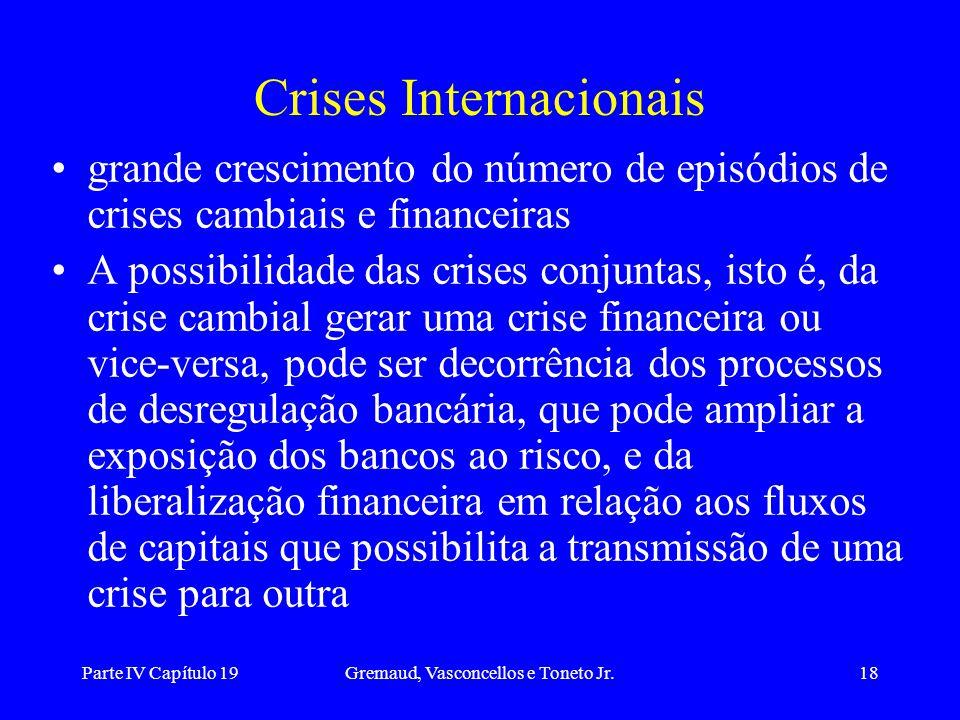 Crises Internacionais