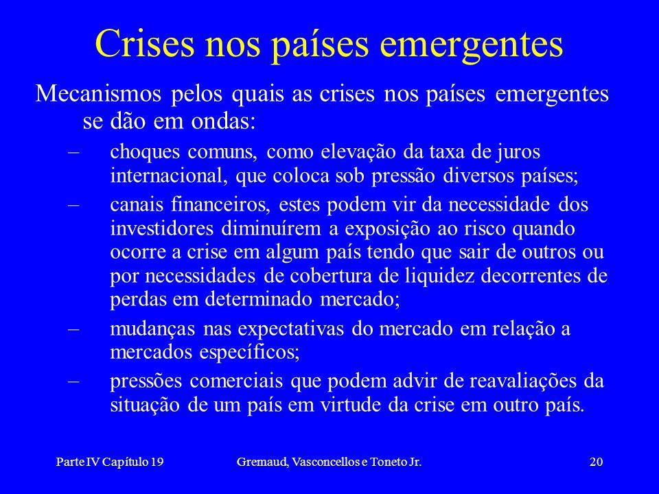 Crises nos países emergentes