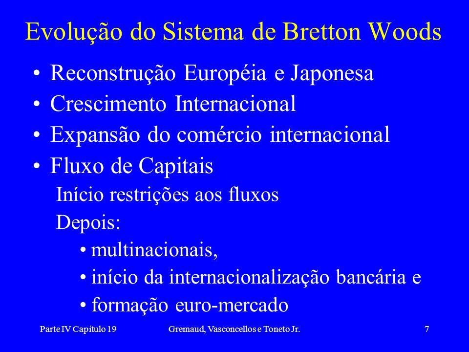 Evolução do Sistema de Bretton Woods